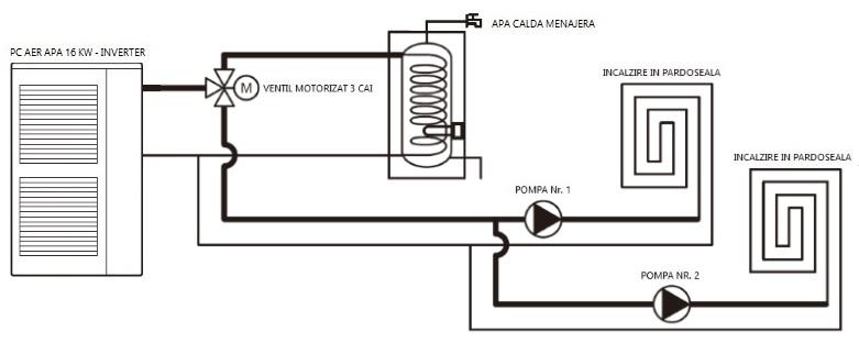 Pompa-Caldura-Incalzire-in-pardoseala