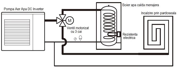 Pompa aer apa Chofu 6kW - Schema